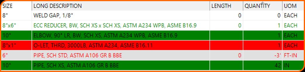 BOM Compare Results