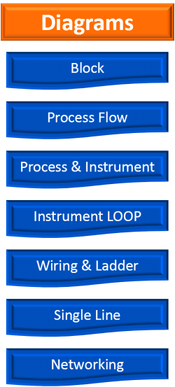 process flow diagram autocad ece diagrams is a plugin application for autocad  ece diagrams is a plugin application