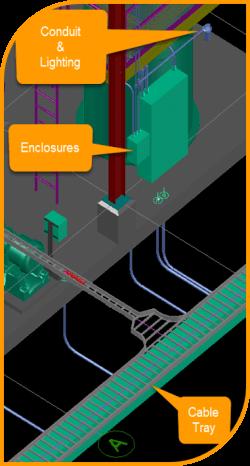 ELECTROWorx: Conduit, Enclosures, Cable Tray