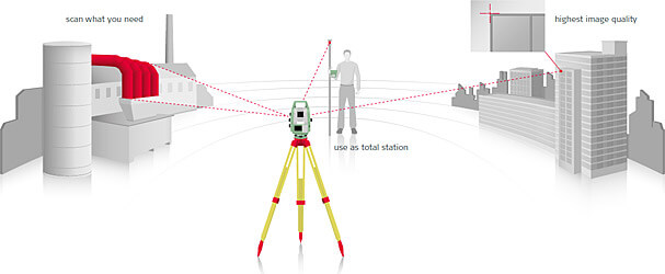 Leica MultiStation MS60 Application