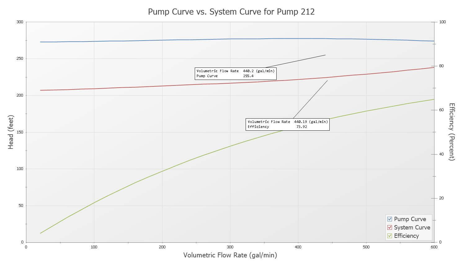 AFT - Applied Flow Technology: Pipe Flow Modeling Software