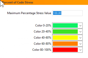 STRESSWorx Stress Values